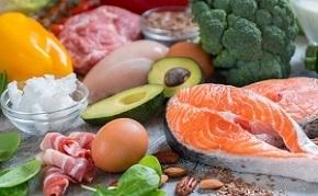 Photo of Keto Foods